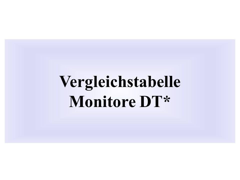 Vergleichstabelle Monitore für Videosprechanlagen 2draht Einfamilienhaus