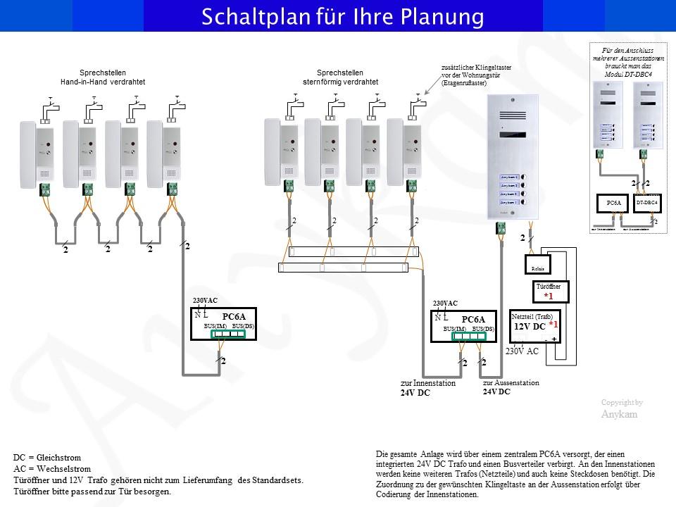 Schaltplan für die Planung der Audiosprechanlage mit 2Draht Bus Technik für Mehrfamilienhaus