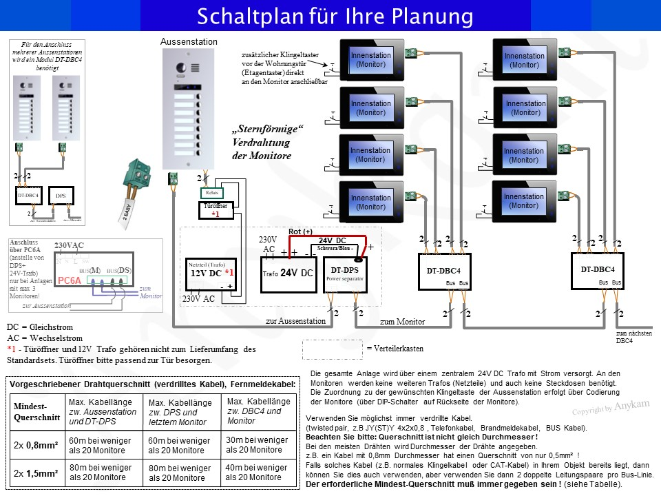 Schaltplan für die Planung der Videosprechanlage mit 2Draht Bus Technik für Mehrfamilienhaus
