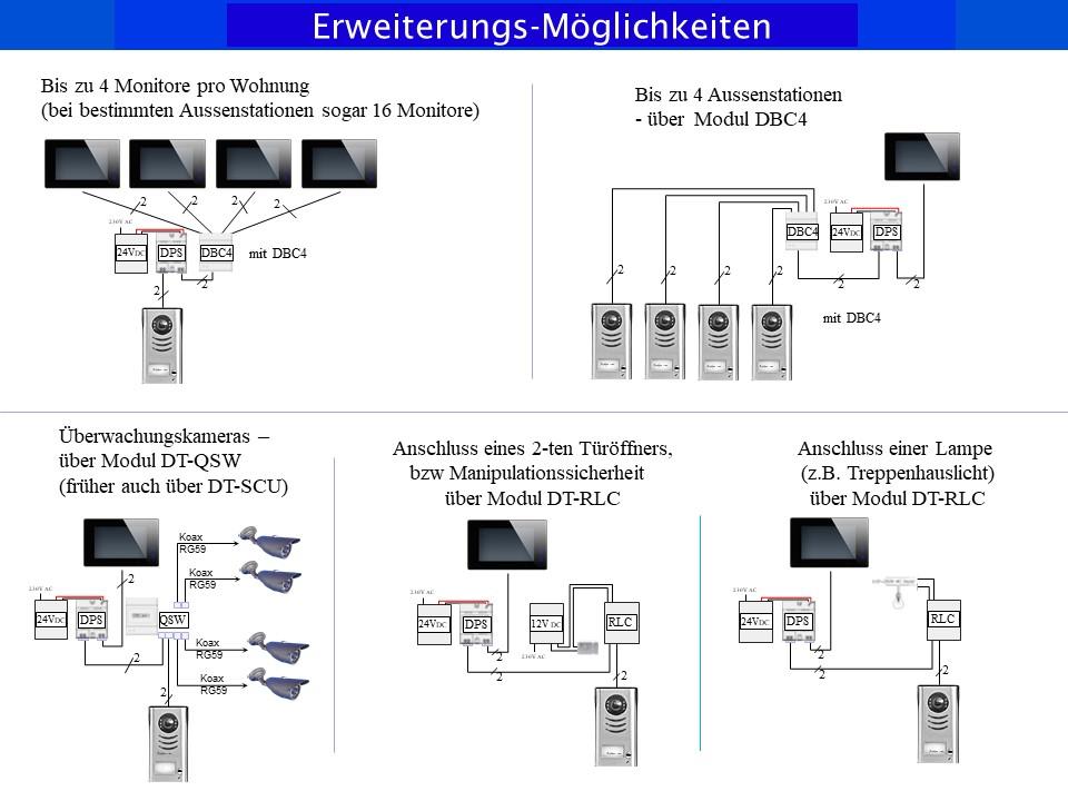 Erweiterungsmöglichkeiten Videosprechanlage Türspechanlage Aussenstationen und Monitore