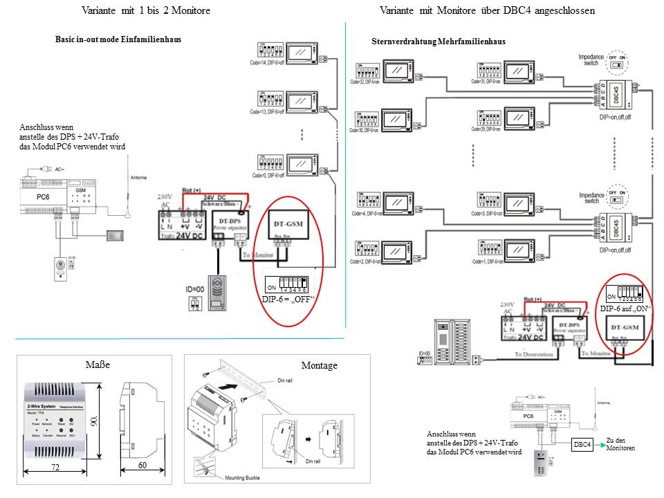 Anschlussplan Ruf Weiterleitungsmodul DT-GSM für 2-Draht Video Türsprechanlage Videosprechanlage Gegensprechanlage und Überwachungskameras von Anykam
