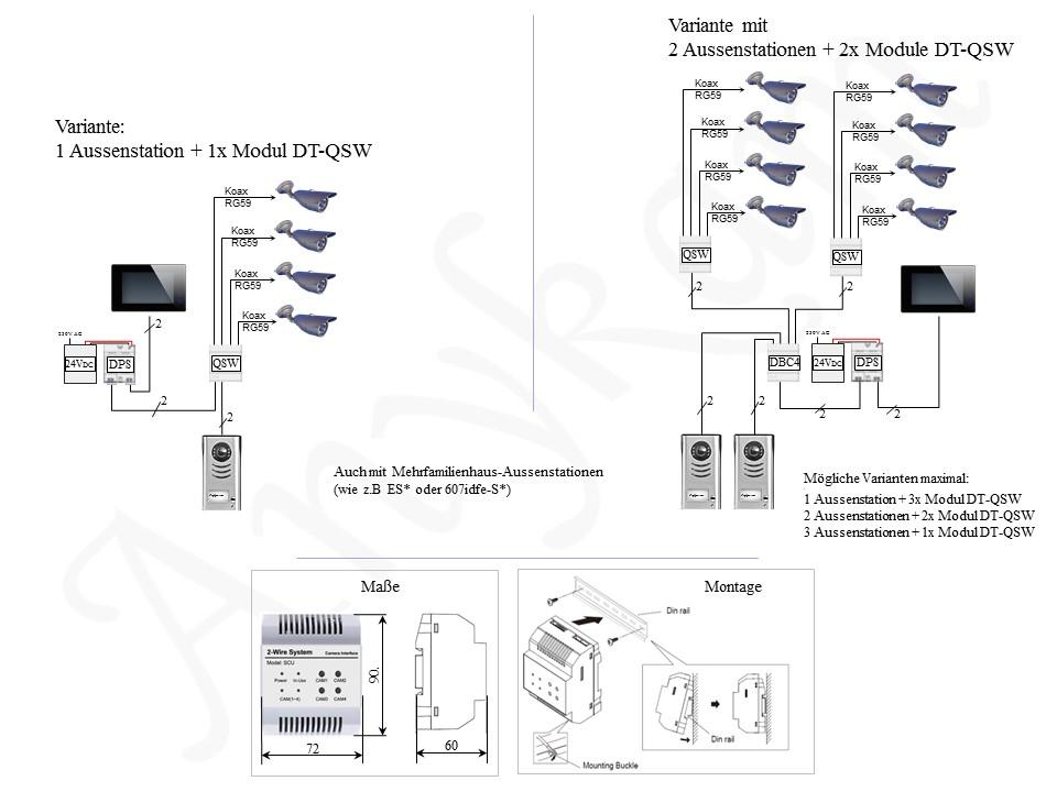 Anschlussplan DT-QSW für Anschluss von zusätzlichen Überwachungskameras an Video Türsprechanalge Videosprechanlage Gegensprechanlage von Anykam